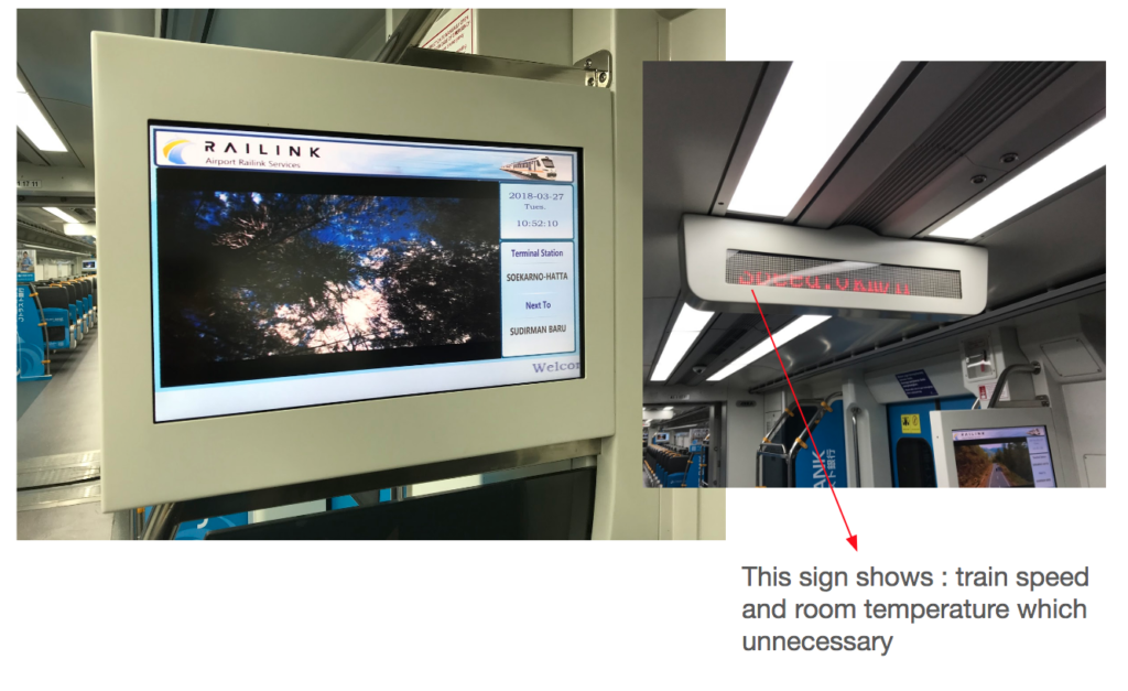 Some visual information on the train